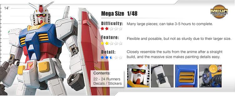Jenis Grade Gundam
